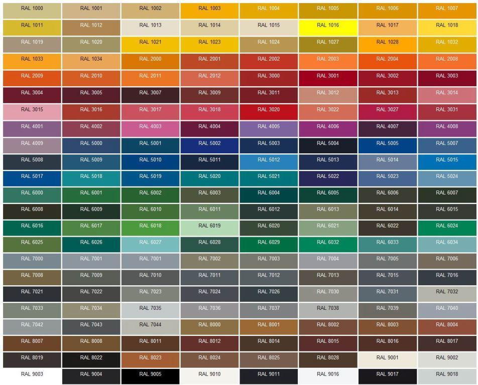 Порошковая окраска. Примеры работ - История каталога RAL